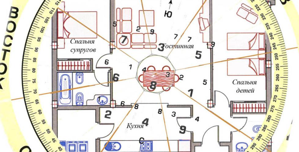 Пять правил для домашнего уюта по Фэн-шуй